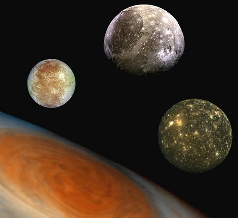 The moons of Jupiter